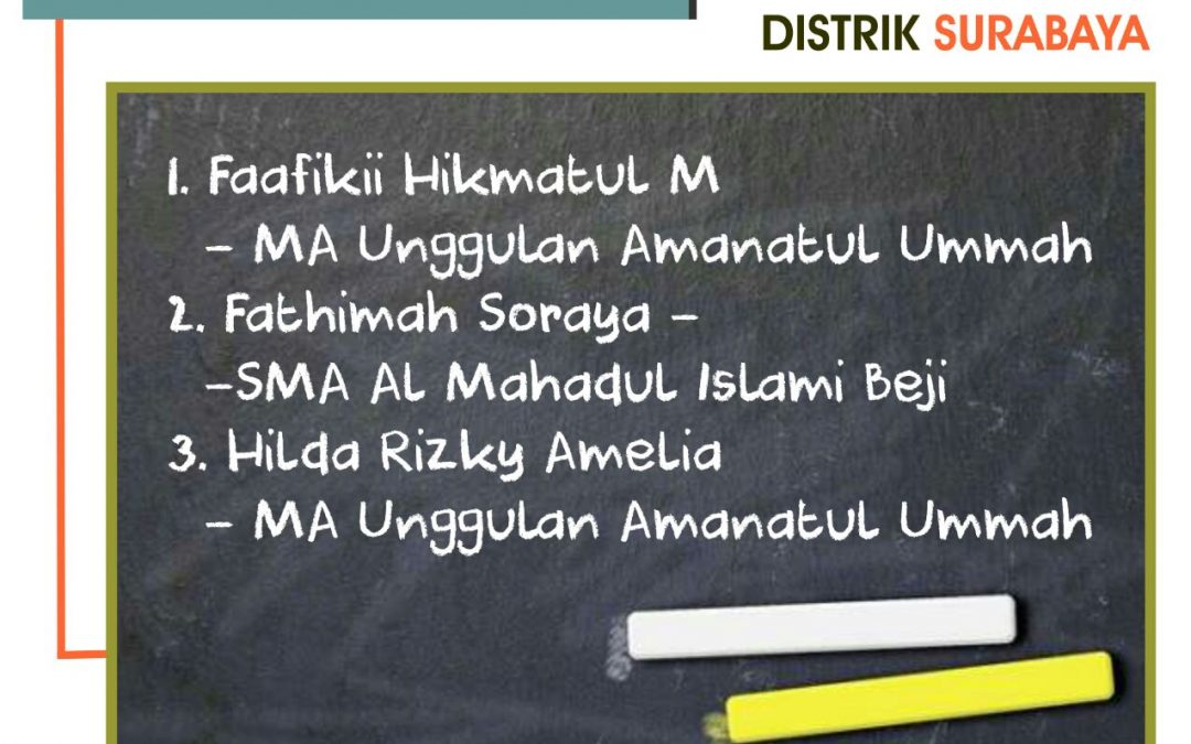 Tim Santriwati SMA AL MA'HADUL ISLAMI YAPI JUARA 2 dan Lolos SEMIFINAL OLIMPIADE FARMASI