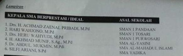 Nominasi Kepala Sekolah SMA YAPI Ust. Dr. Abdul Mukmin M.PdI Sebagai Kepala Sekolah Terbaik Se-Kab. Pasuruan